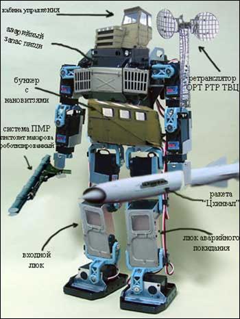 На досуге я набросал схемку основных узлов и вооружения робота.
